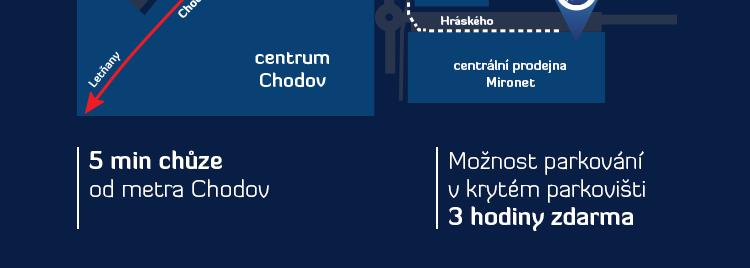 Mironet centrála Praha 4